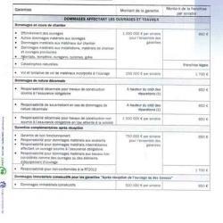 Attestation d'assurance décennale Ent LABBÉ page 8